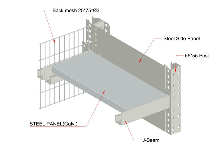 Steel Decking Shelving