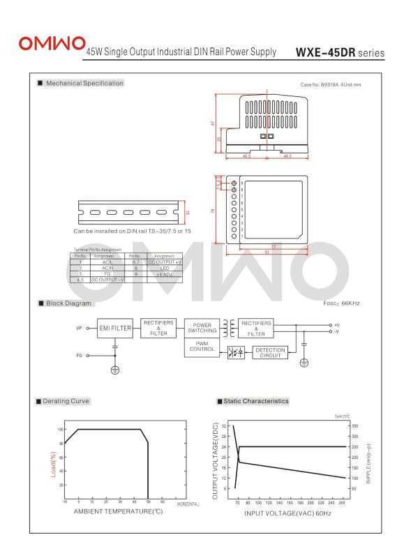 Omwo Wxe-15dr-5 Single Output DIN Rail Switching Power Supply