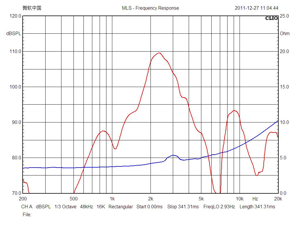 115dB Sensitivity Professional Siren (NSH-125)