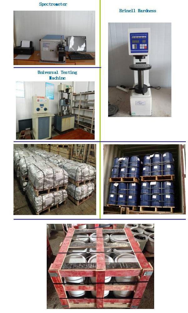Farm Machinery Bolt Parts Manufacturer