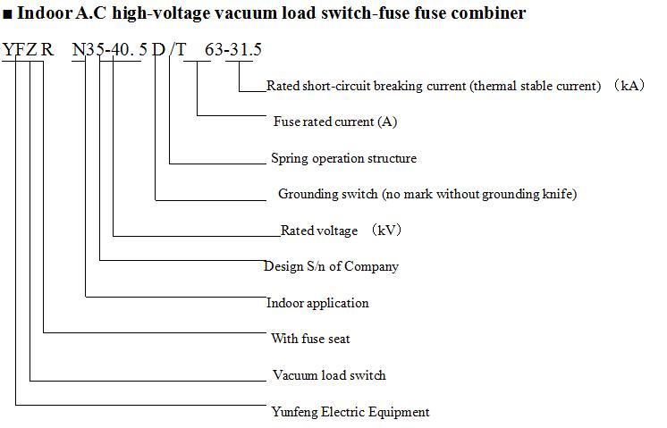 Hot Sale Fzrn35-40.5D-Indoor High-Voltage Load Break Switch