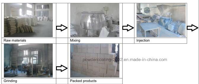 Waterproof Anti-Corrosive Art Type Epoxy Polyester Powder Coating