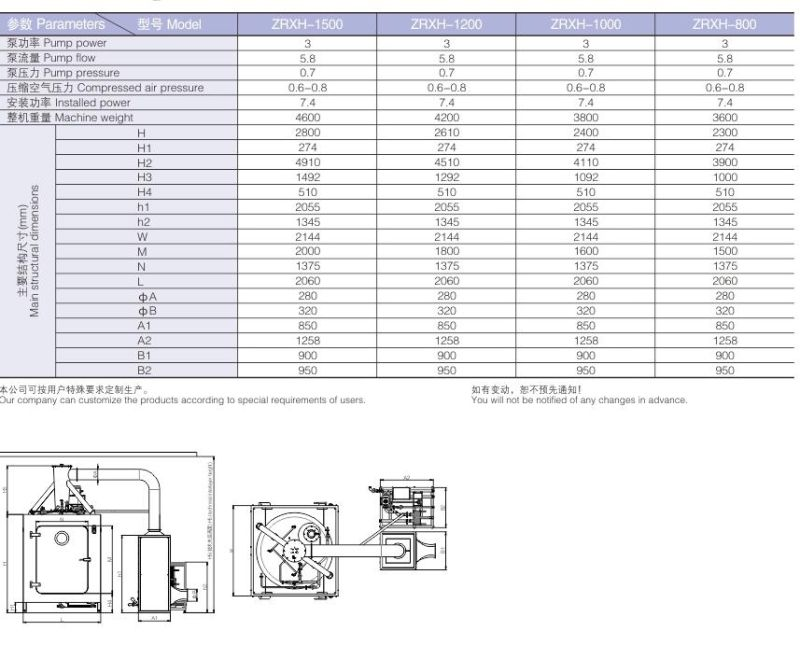Automatic Single Cavity Hoppe Washing Machines in Pharmaceutical Plants