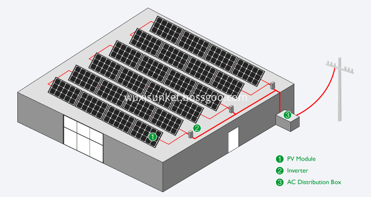 On grid solar system for home