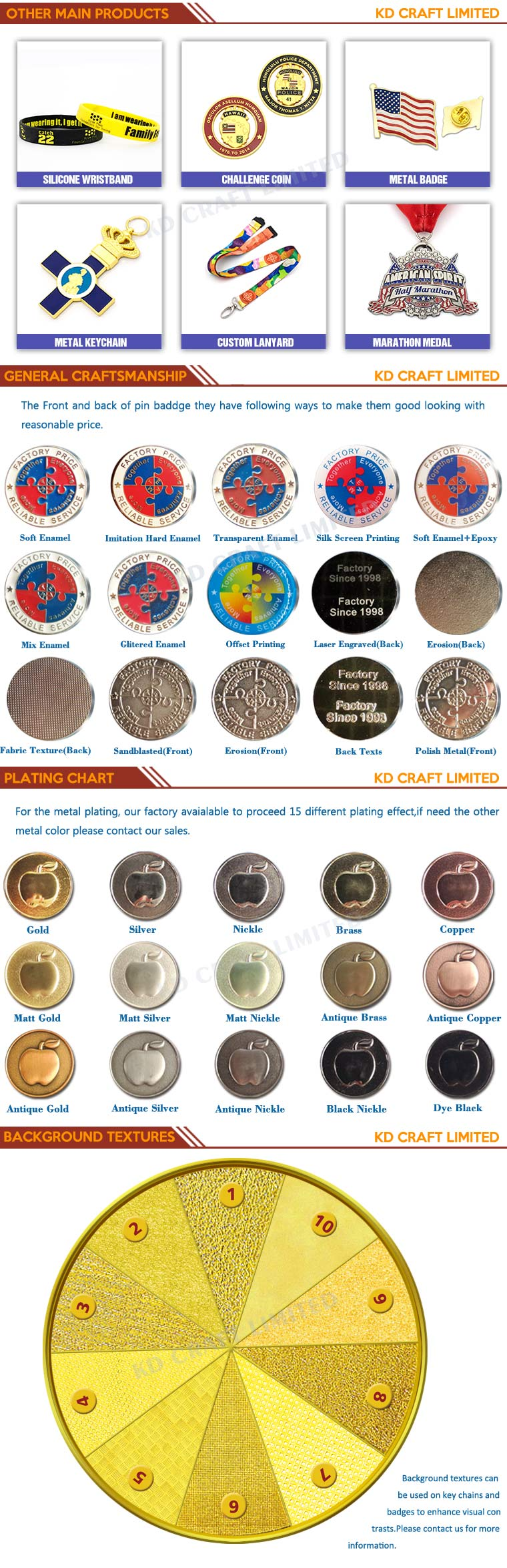 High Qulaity Customized Nickel Plating Soft Enamel Souvenir Medal From China