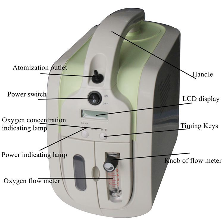 Small Size Oxygen Concentrator Jay-1