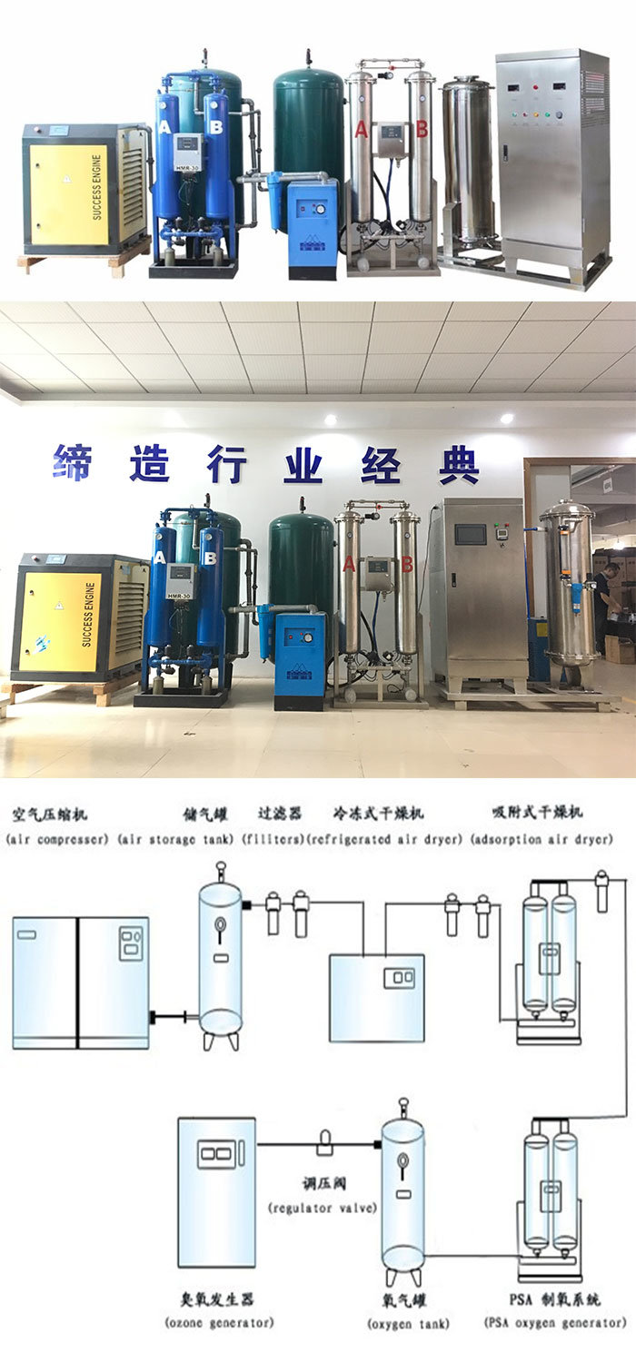 Ozone System for Drinking Water Plant Water Treatment