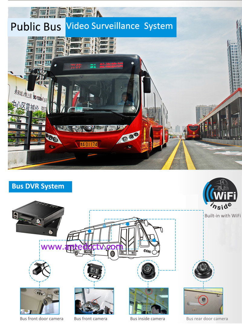 in Vehicle Safety and Security Solutions for Bus Car Truck Taxi Cargo Vans