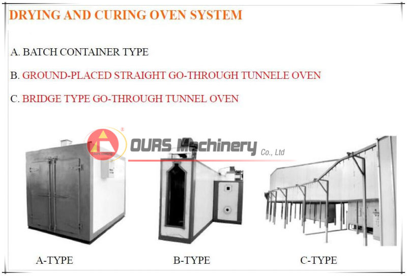Curing Oven in The Powder Coating Line