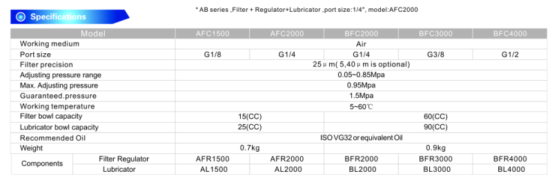 a Series Air Filter Combination Afc/Bfc