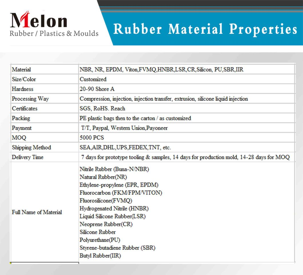 Rubber Bonded Seal with Steel Self-Drilling Screw Washer (Stainless Steel)