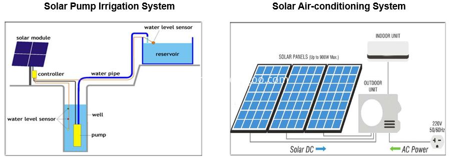 Best Polycrystalline Solar Panels