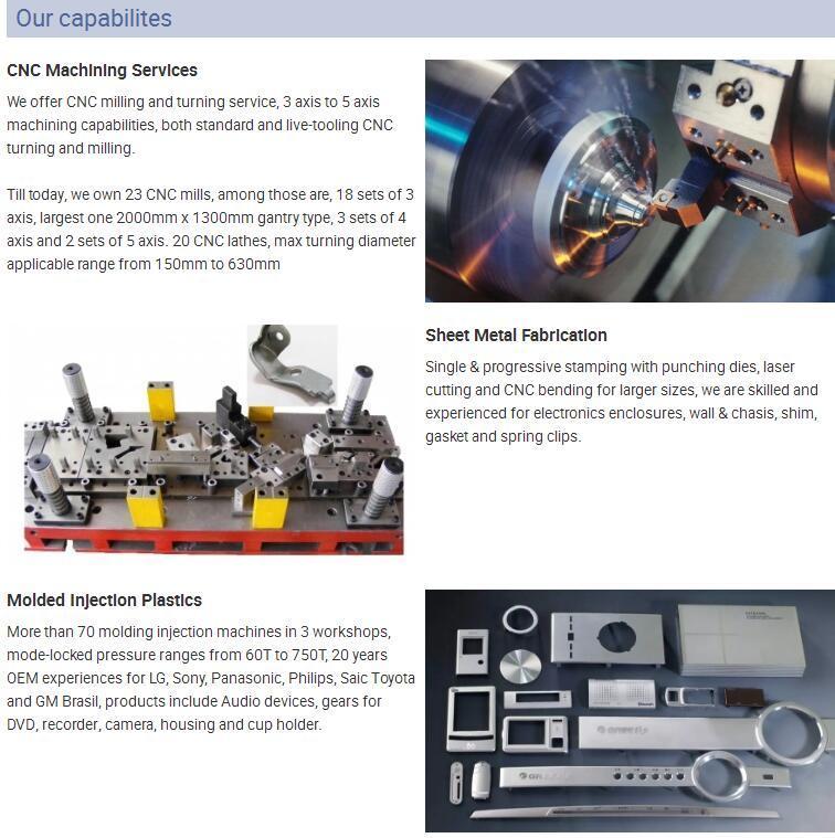 Sheet Metal Stamping Furniture Hardware Parts Farm Machine Parts