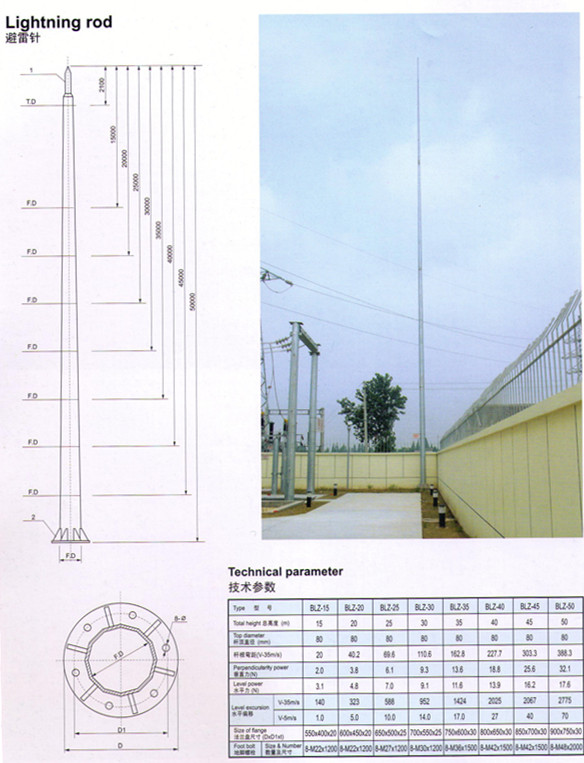 Hot DIP Galvanized Lightning Rod Protection Steel Pole