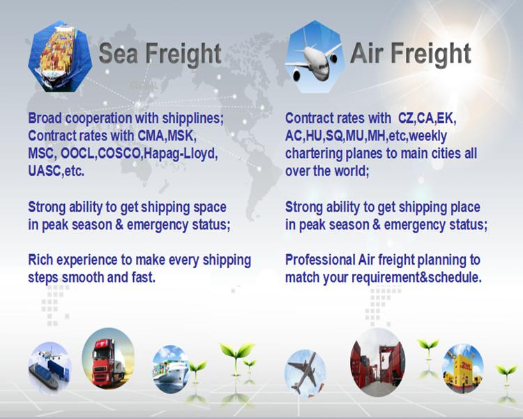 Fob/EXW Tianjin/Qingdao/Dalian/Shanghai/Ningbo/Shenzhen Shipping to Russia