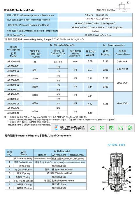 Air Conditioner Voltage Regulator Ar2000-02