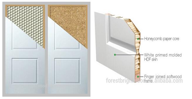 Natural Veneer White Interior Cheap Moulded Door