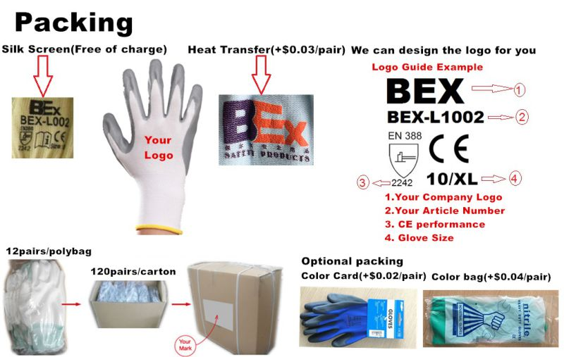 Nitrile Coated Working Glove