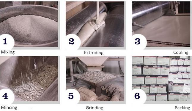 Low MOQ Chromatic MDF Powder Coating/Polyester Paint Coating