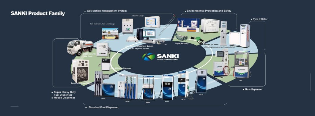 Sanki Fuel Dispenser with Six Nozzles with Four Displays