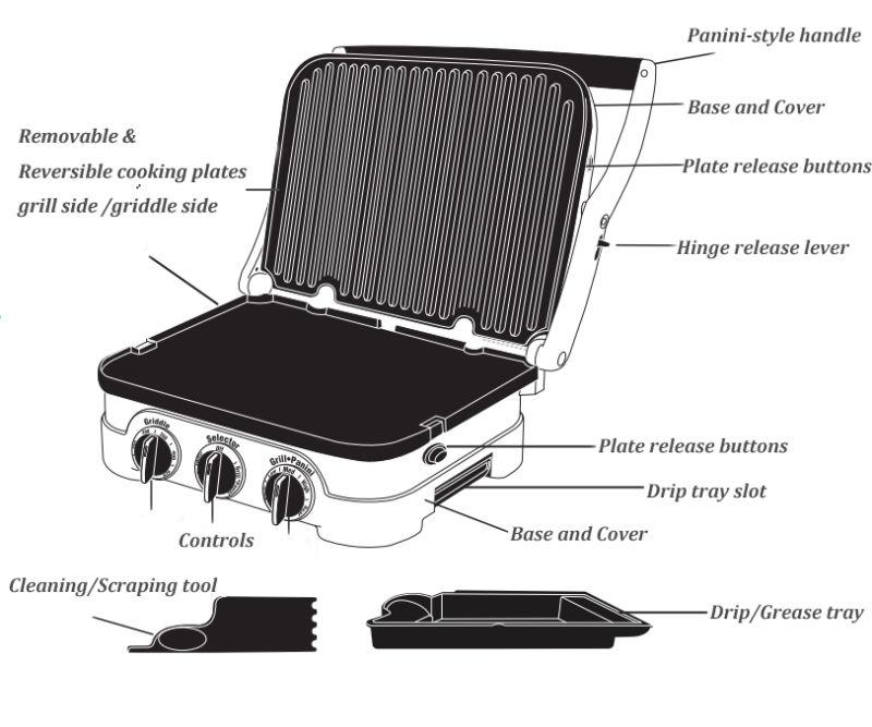 Electric Panini Grill