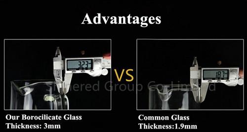 Lead Free Borosilicate Glass Tea Cup with Handle