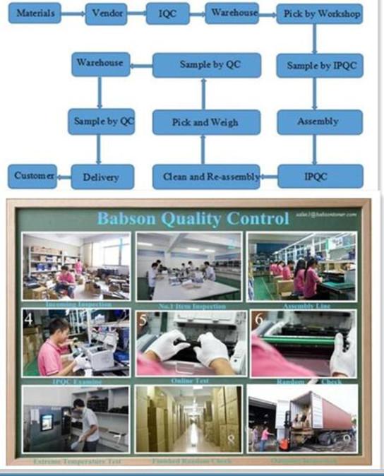 Factory Direct Sale Compatible Toner Cartridge C500 Forlexmark C500, 500dn, 500dtn, 500n,