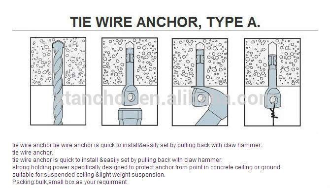 Powers Fastening Innovations as All Steel Tie Wire Anchor