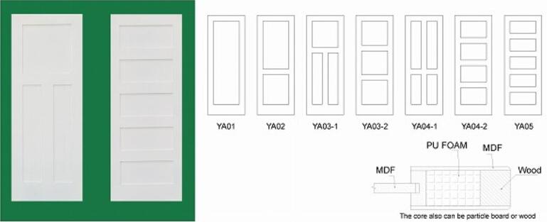 White Primed/Primer MDF 5 Panel Shaker Door