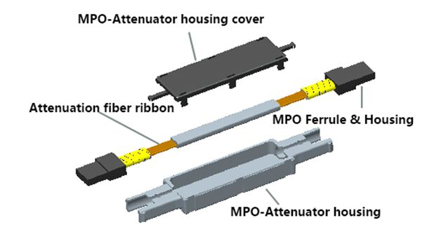 Sm MTP/MPO Fibre Optical Attenuator 10dB Ark