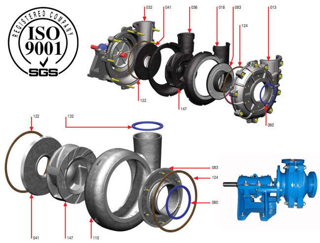 L Series Wear Resisting Low Abrasive Slurry Pump