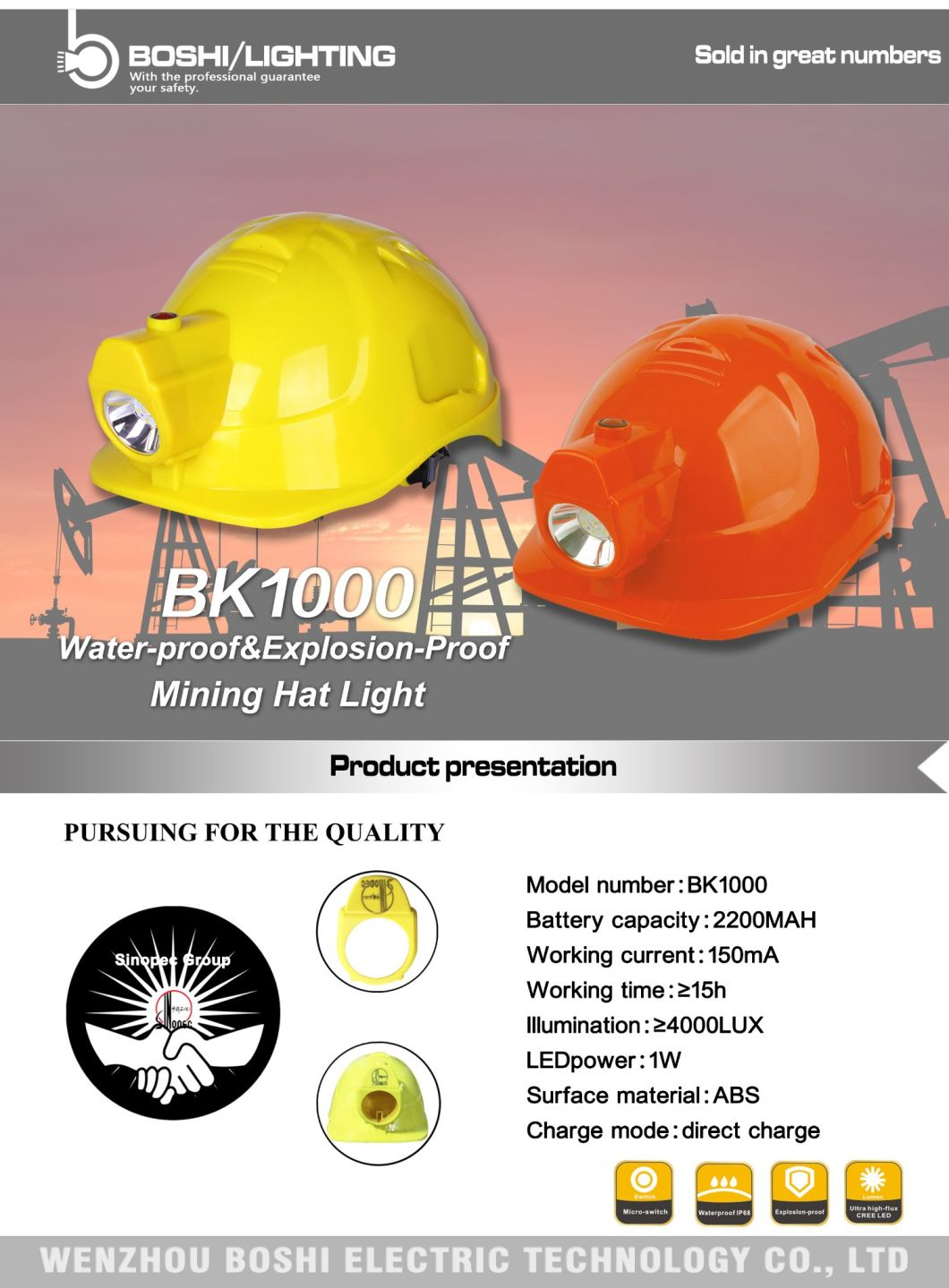 1W LED Cordless Cap Lamp, Mine Lamp, Miner Lamp (BK1000)