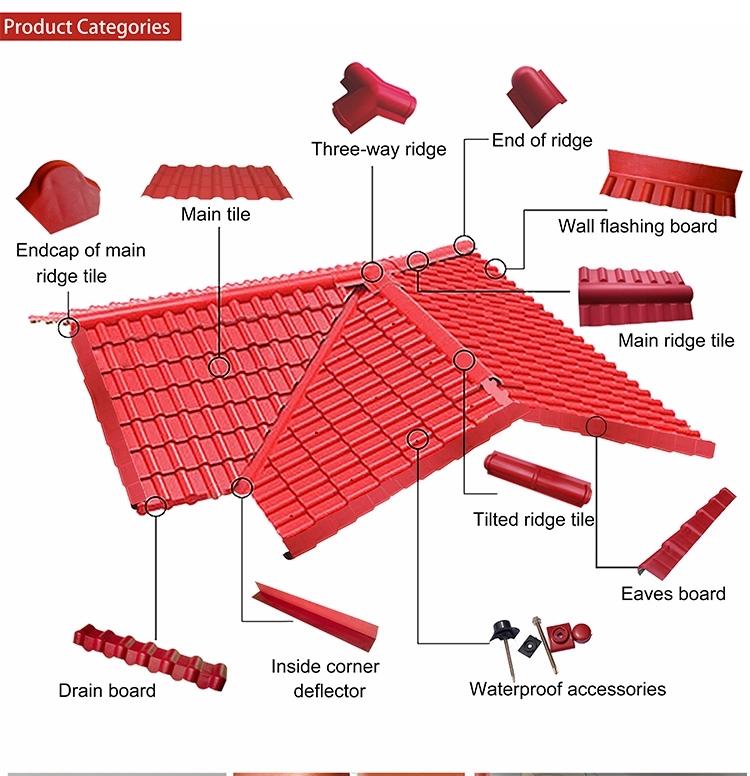 upvc plastic sheeting