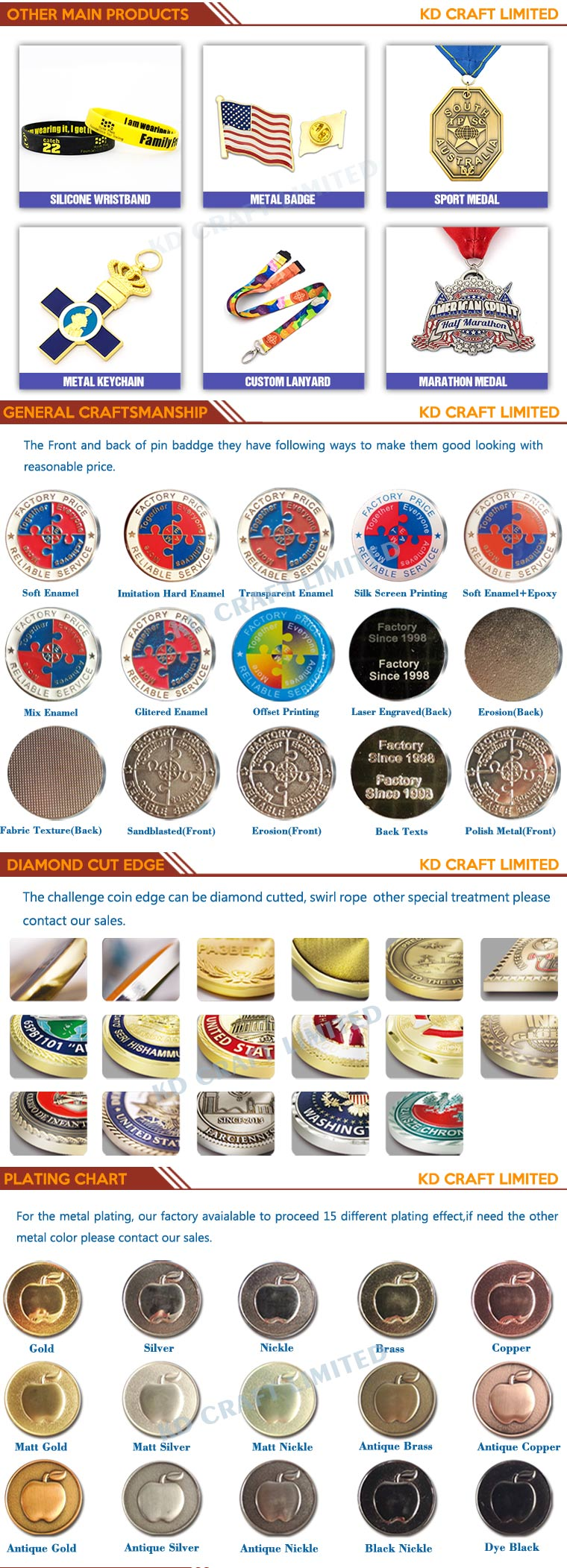 Supply Factory Price Us Military Challenge Metal Coin