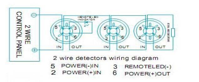 42-60V Smoke Detector with Nc No Relay Output (ES-5010OSD)