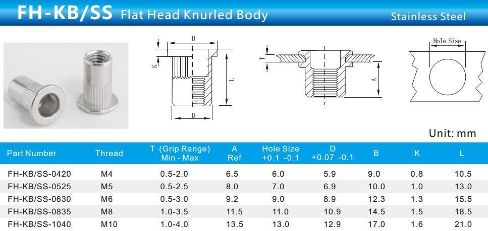 Stainless Steel Rivet Nut M5