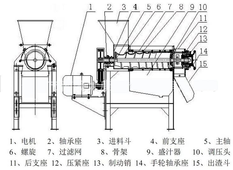 Sugarcane Slow Juicer Cold Press Pomegranate Industrial Juice Machine