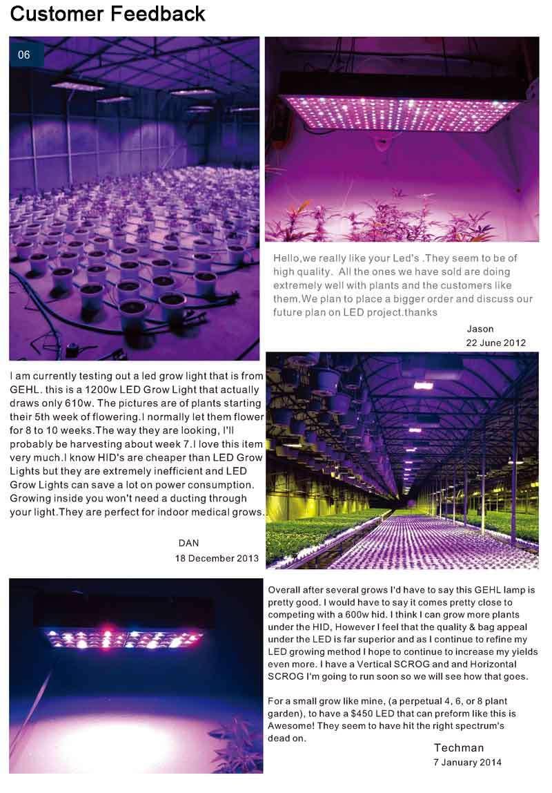 Best LED for Growing E27 PAR38 LED Plant Grow Light