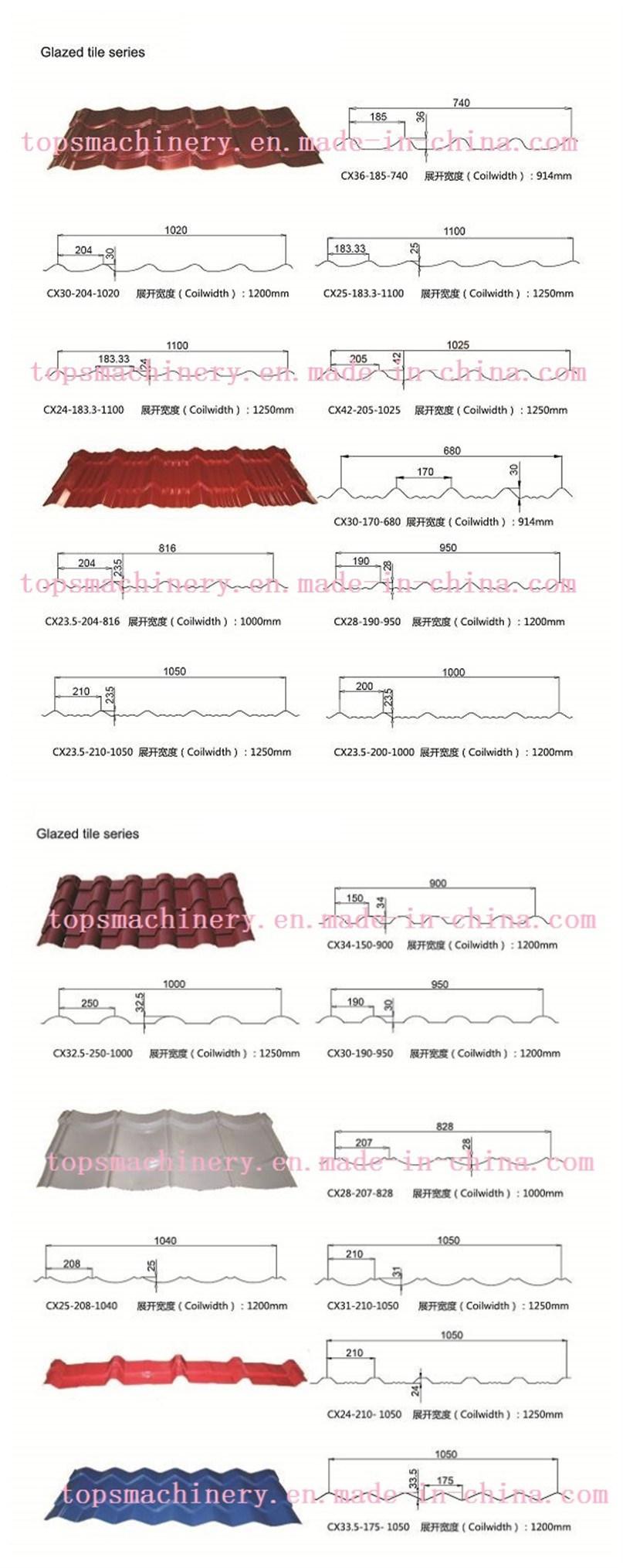 China Automated Corrugated Metal Sheet Wall Panel Board Forming Machine