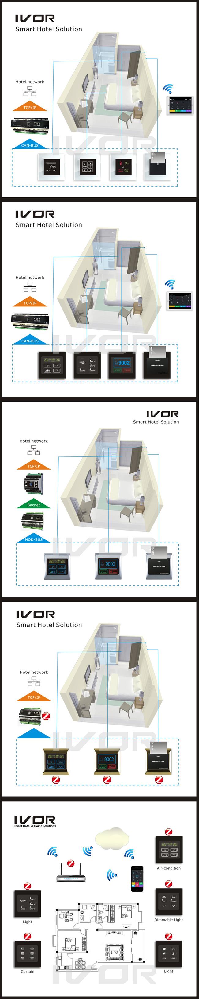 1 Gang Dimmer Switch Glass Outline Frame (HR1000A-GL-D1)