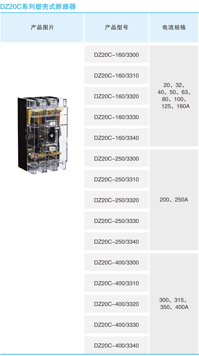 Cm1 Series Moulded Case Circuit Breaker/MCCB