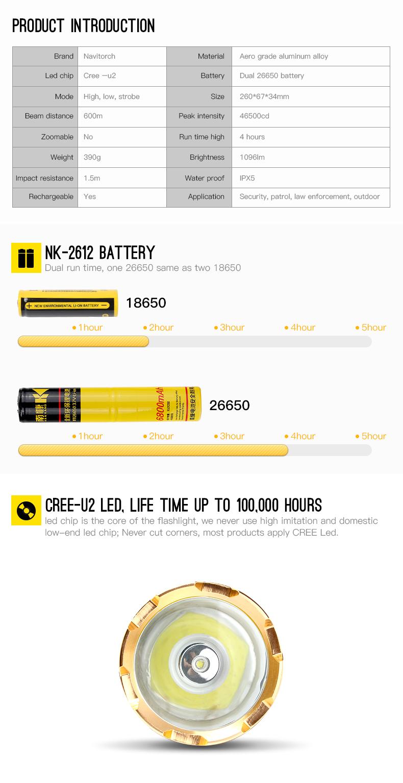 Bright CREE-U2 LED 1096 Lumens Rechargeable Aluminum LED Flashlight (NK-2612)
