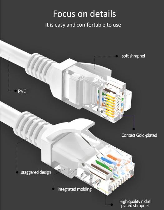 Patch Cable CAT6 UTP (branco e preto) 0,5 m