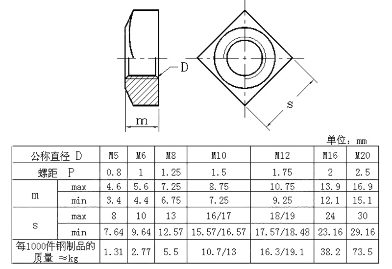 DIN557 Square Nuts Rectangular Nuts Special Nuts