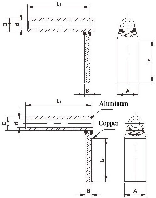 Sy & Syg Type Compression Copper & Aluminum Terminal Clamps