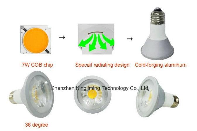 LED Bulb 7W Dimmable PAR20 LED Light Bulb PAR Light Dimmable 7W LED Bulb LED PAR20 Light PAR20
