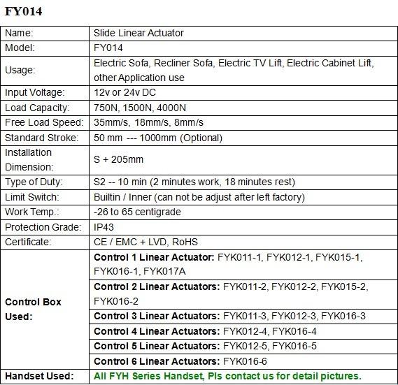 12VDC or 24VDC TV Lifting Motor