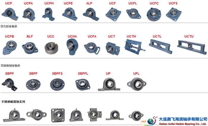 A&F Manufactory supply UCPA UCT UCP UCFL all kinds of Pillow block bearing Spherical bearing Ball bearing units house bearing