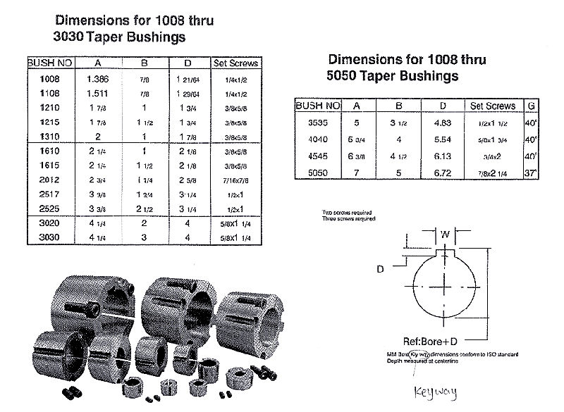 Cast and Steel Taper Bushing with ISO9001