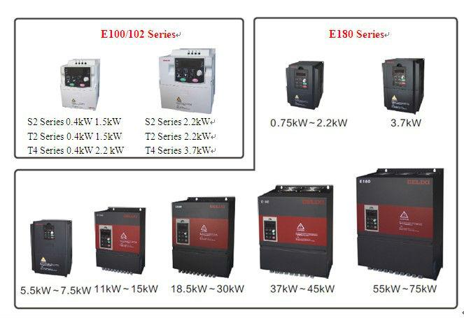 Em60 0.4kw~2.2kw Single-Phase 220V Portable Mini Inverter Price
